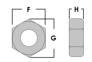 Dimensions of ASME SA194 Gr 7 Hex Nuts